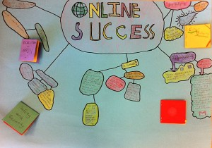 This poster contained lots of valuable thoughts pertaining to being successful and safe online. Look at some of the close-ups that follow.