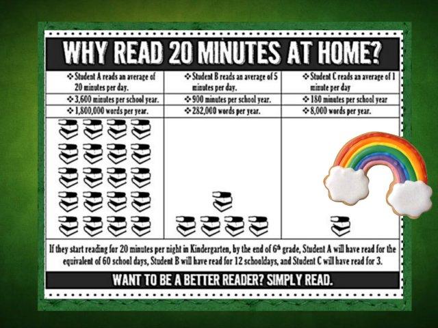 reading diploma 5